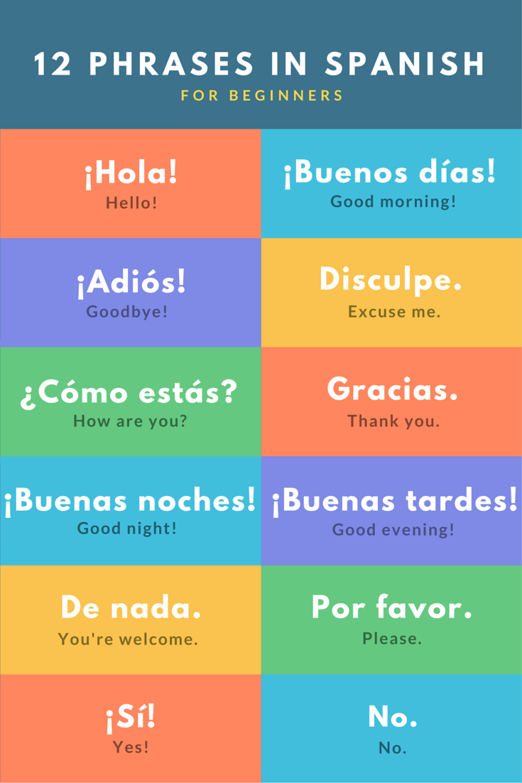 useful spanish phrases for conversation
