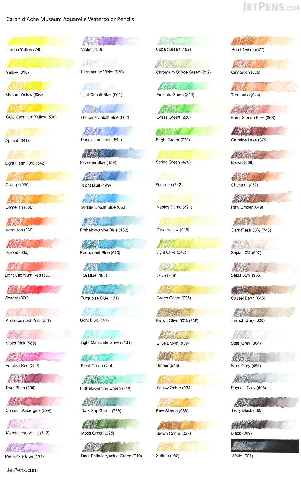 Caran D Ache Museum Aquarelle Watersoluble Colour Pencils Set Of