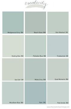20+ new ideas for kitchen blue green most popular #kitchen