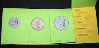 Coin flip-book  -Name  -Value  -Colour  -Person/symbol/animal  -Tally marks