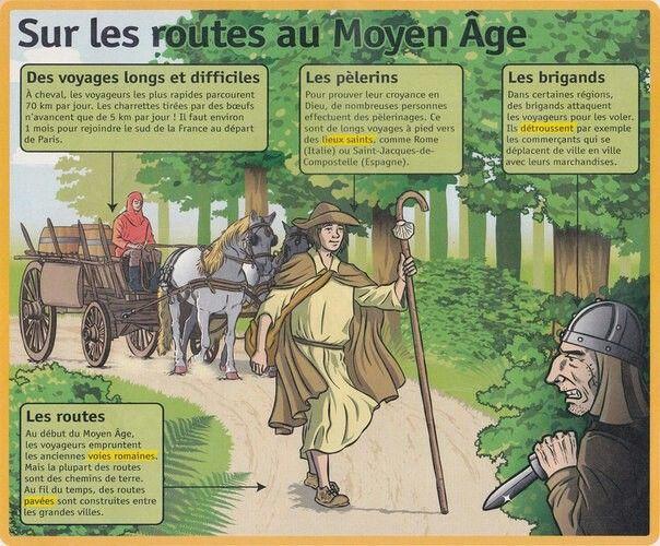 Sur Les Routes Au Moyen Age Histoire Cm1 Histoire Universelle Histoire Du Monde