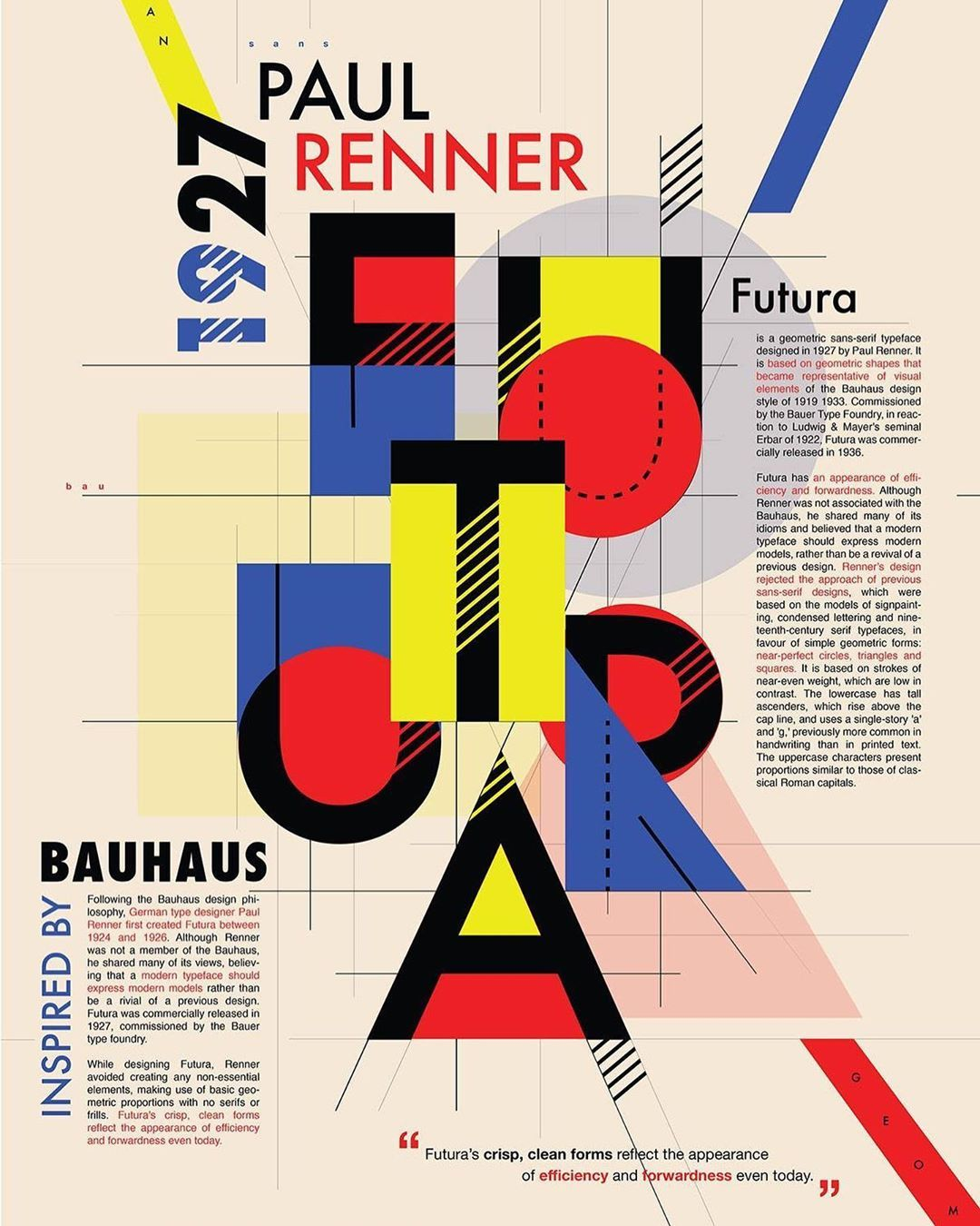 "Bauhaus Movement on Instagram ""FUTURA TYPO POSTER"