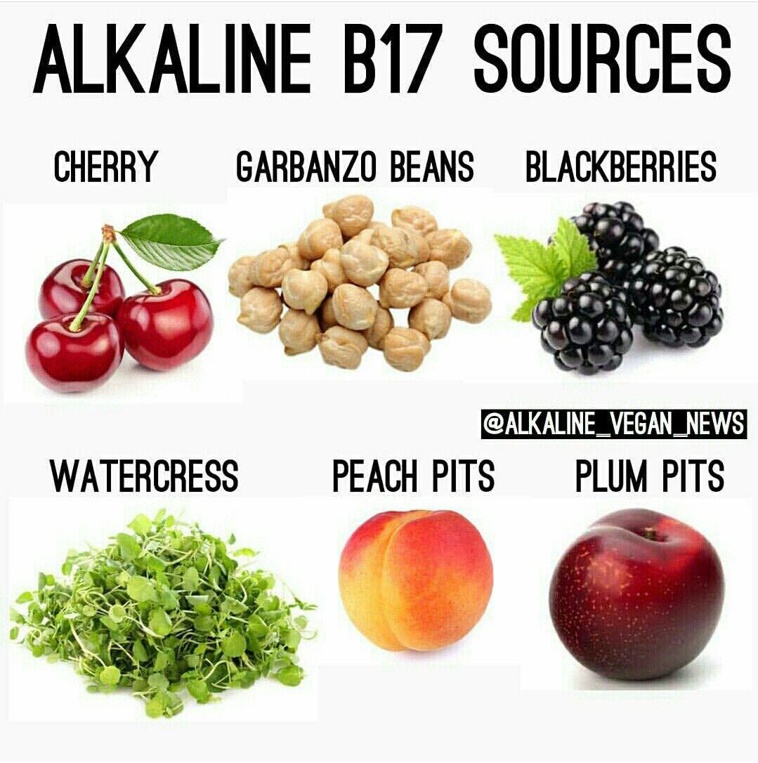 vitamin b17 foods in hindi