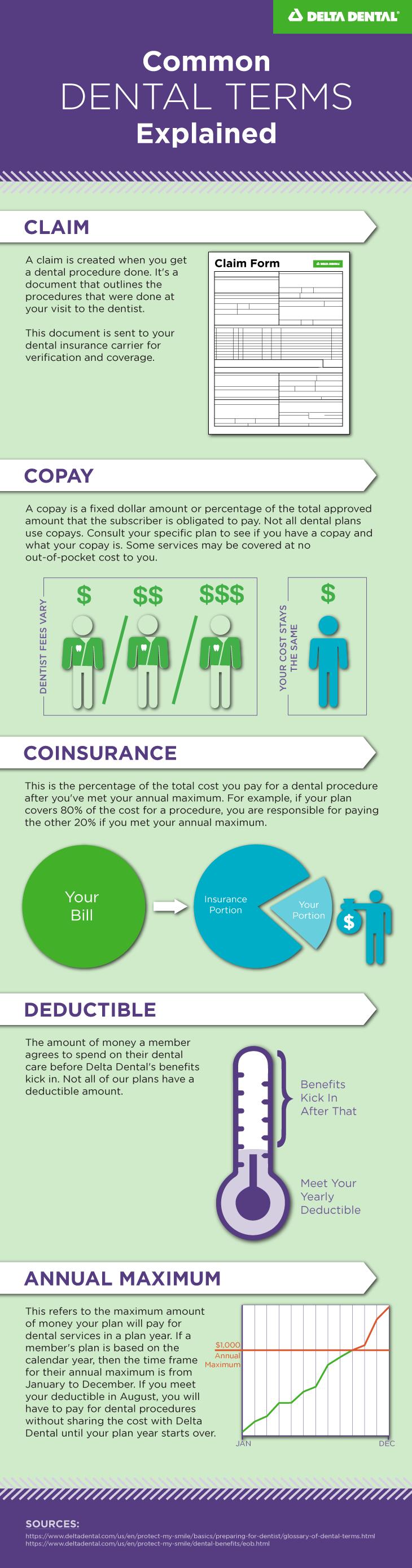 Common Terms Dental Insurance Explained Dental Preventive Care