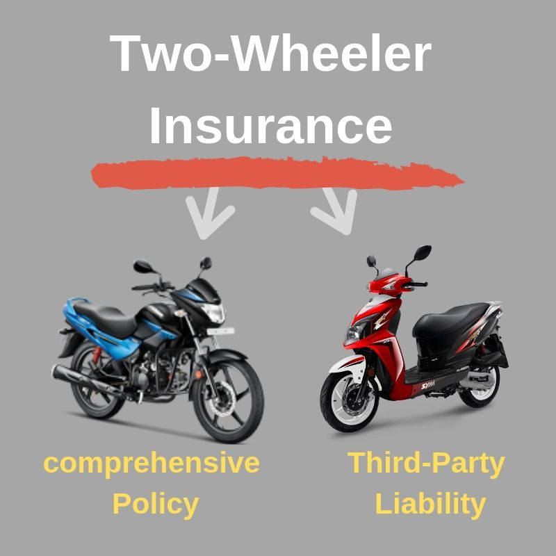 Buy Renew Bike Or Two Wheeler Insurance Online From Insurance