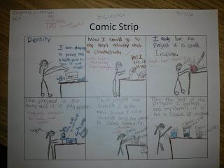 Commic strip about matter