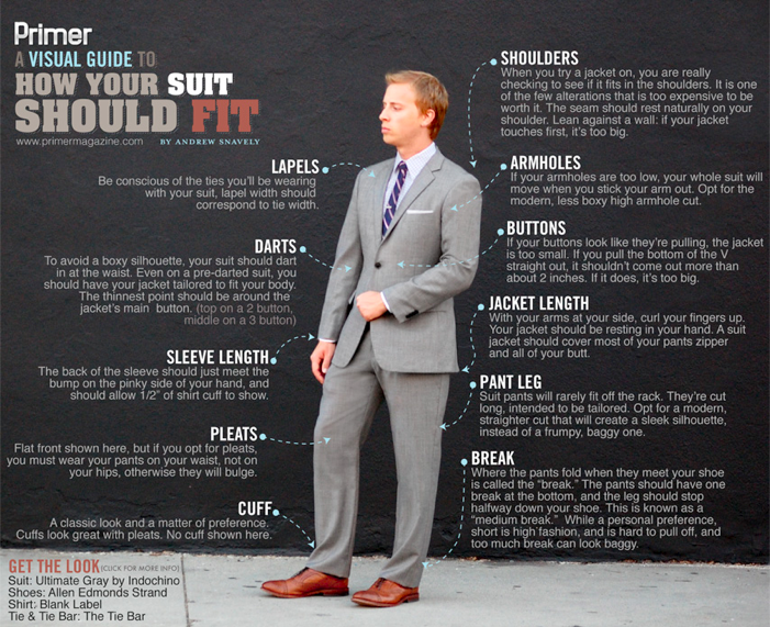 b8b943ad89c32 Just don't wear a suit, wear it well. But, please don't pose like this guy.  Look like a man, not a mannequin.