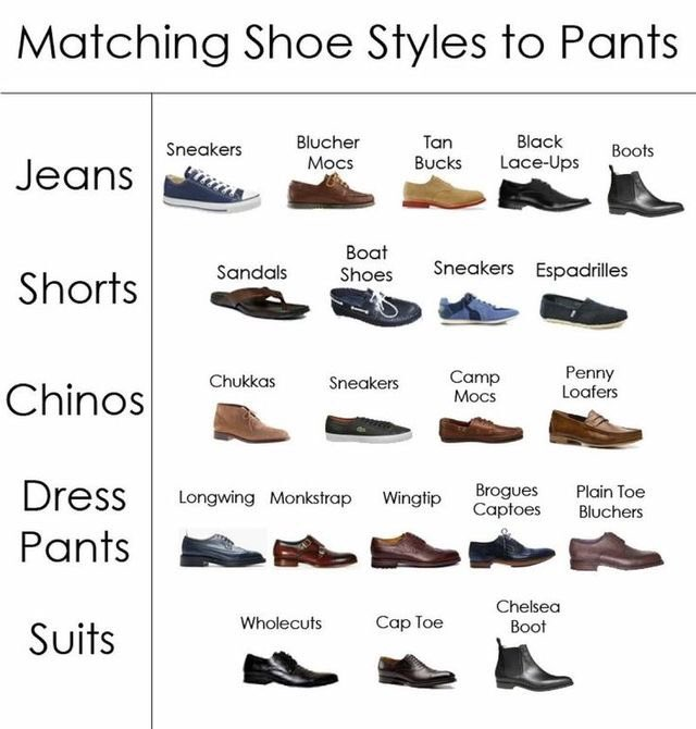 Guide For Guys 👔 on