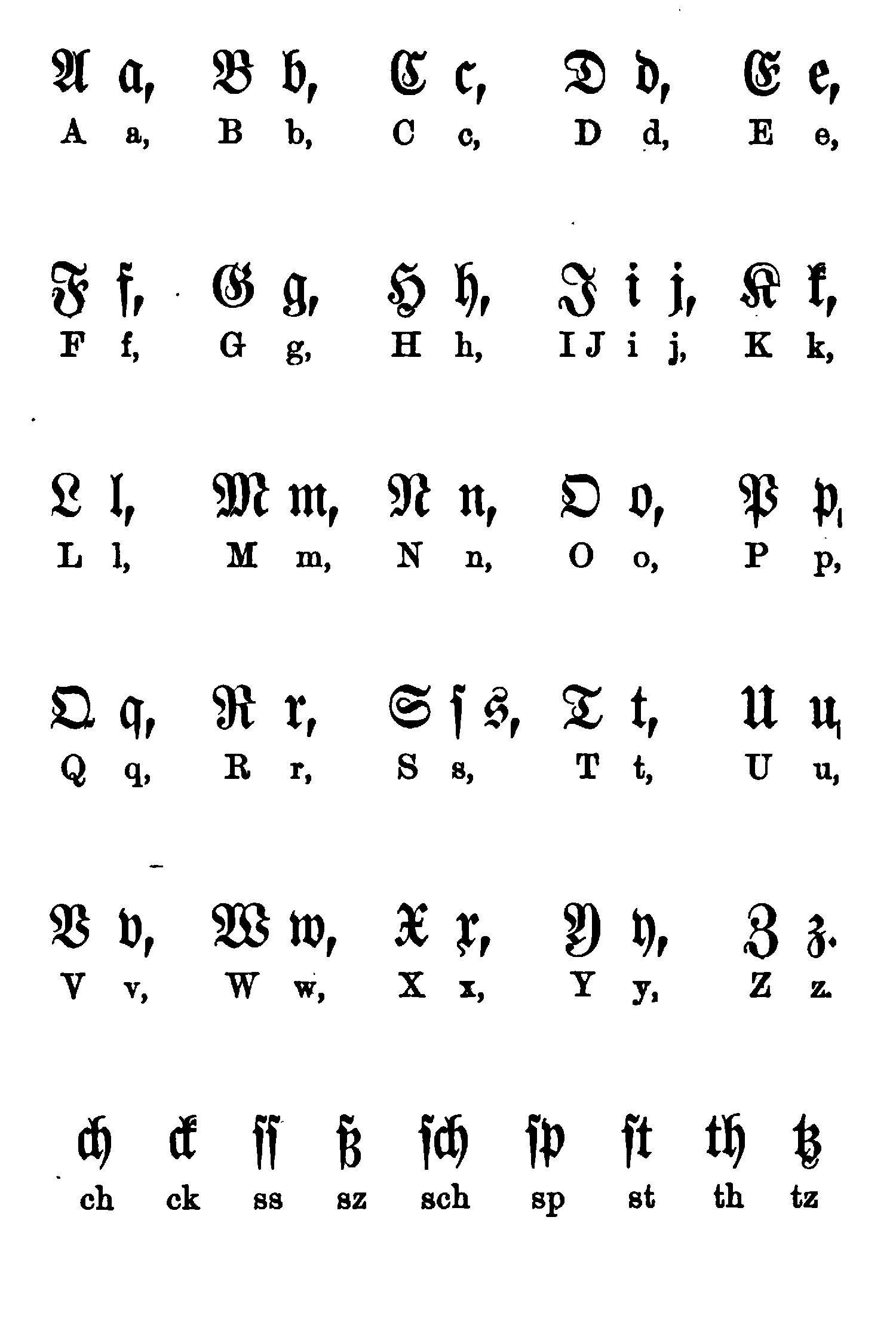 Bestand Lesehilfe Fraktur Jpg Wikipedia Frakturschrift Altdeutsche Schrift Alphabet Schrift