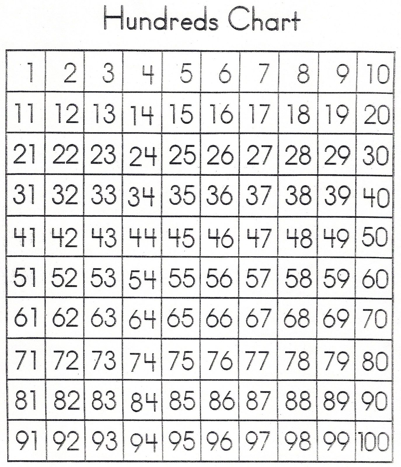 Number Sheet 1 100 To Print With Images