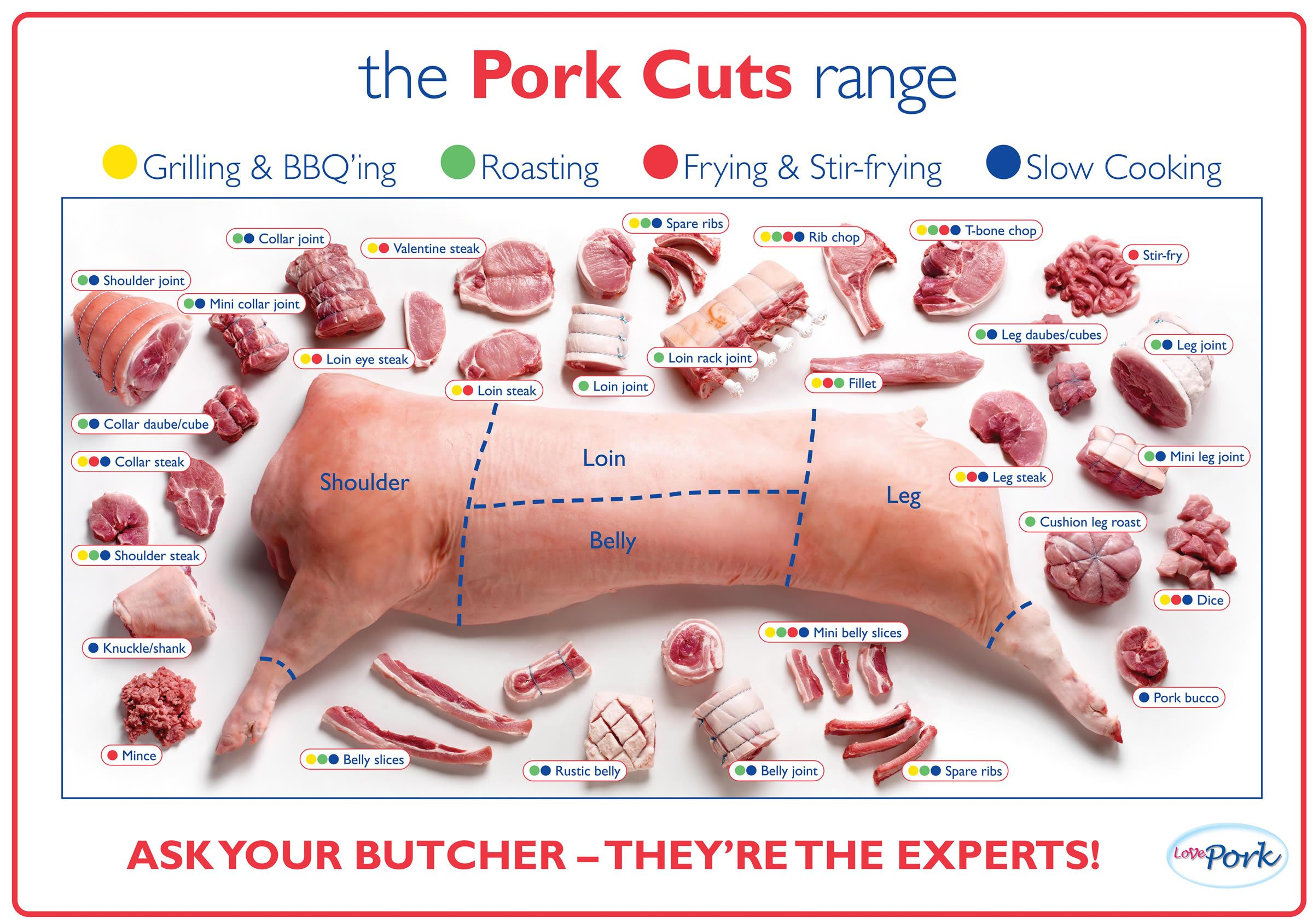pork butcher cuts diagram wiring for motor starter 3 phase butchering of a hog hello there if you are new here might want to subscribe the