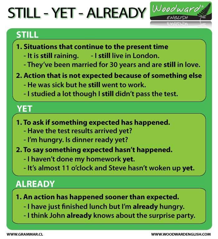 STILL YET ALREADY #grammar #ELT                              …