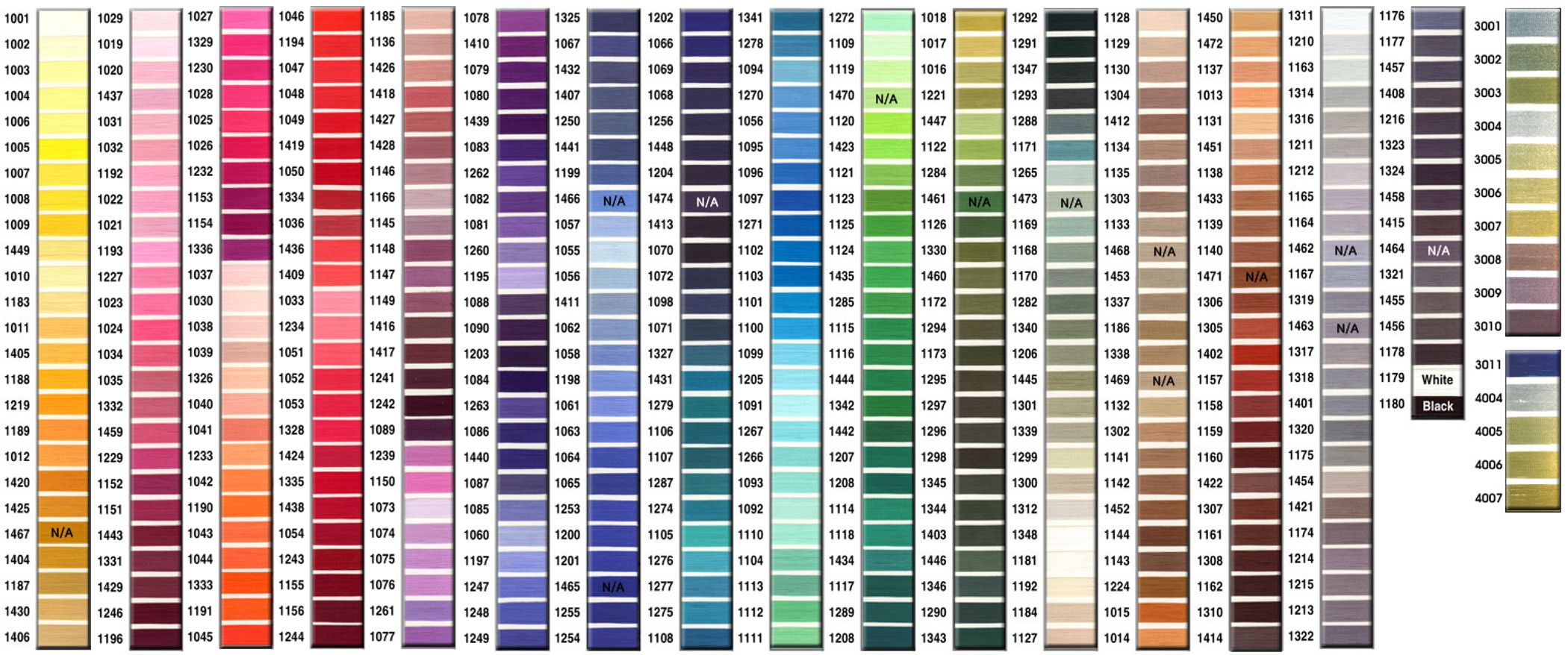 Embroidery color chart choice image free any chart examples pin by sinan onsun on spectare pinterest pms color chart color charts colour chart color boards nvjuhfo Image collections