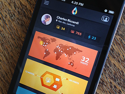 Dribbble - In-app Visual Data by Jeremiah Shaw