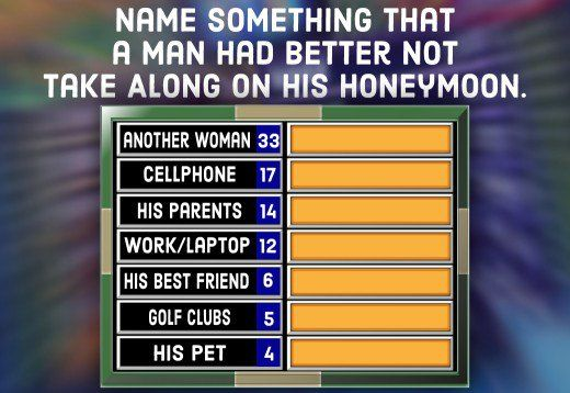 Family Feud Quiz Free Questions And Answers  Gaming