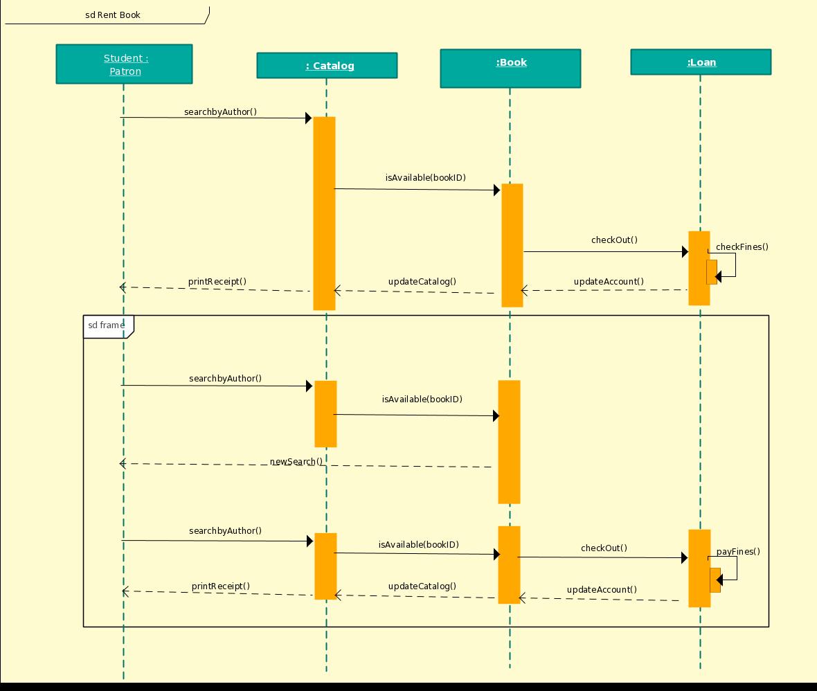 Mercedes Ml320 Fuse Box Diagram Sequence Diagram State Diagram Diagram
