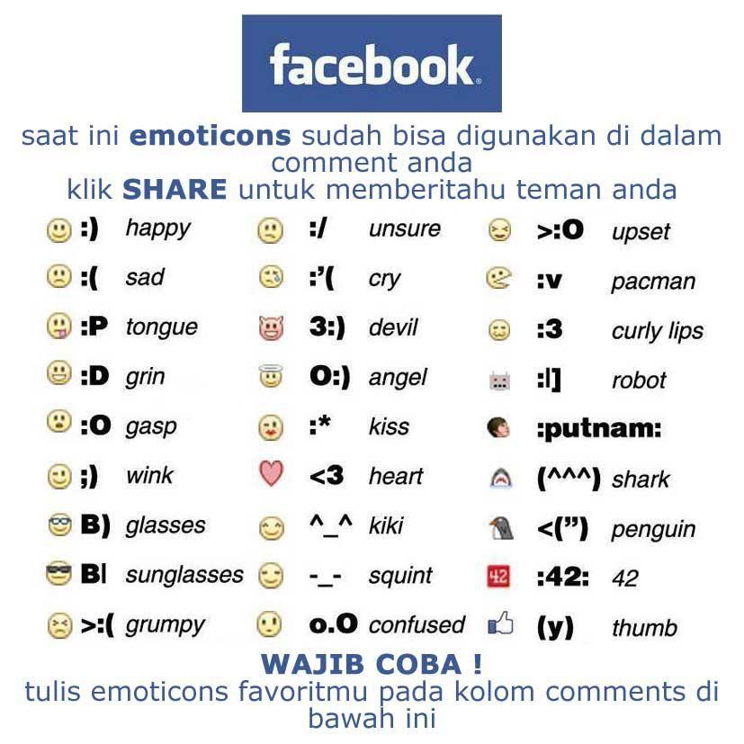 Emoticon Dictionary Page 5 For Facebook Emojis Caras Con El Teclado