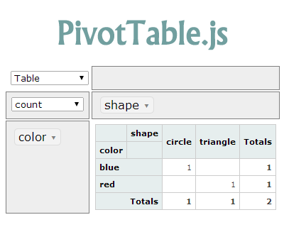 PivotTable js – Javascript Pivot Table Implementation with