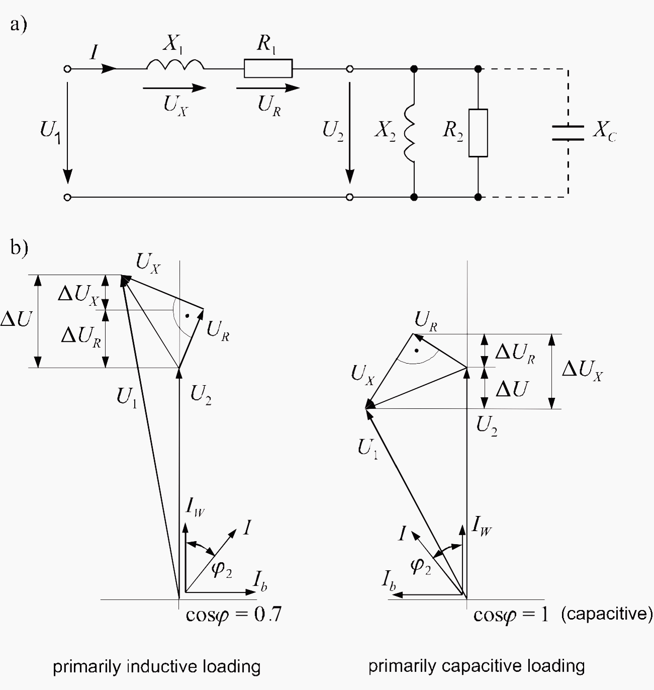 Equivalent circuit diagram of a network with different