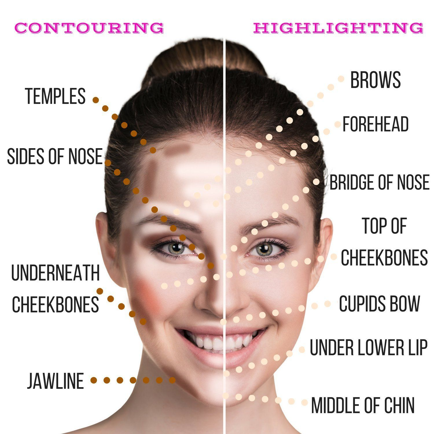 how to contour round face for beginners