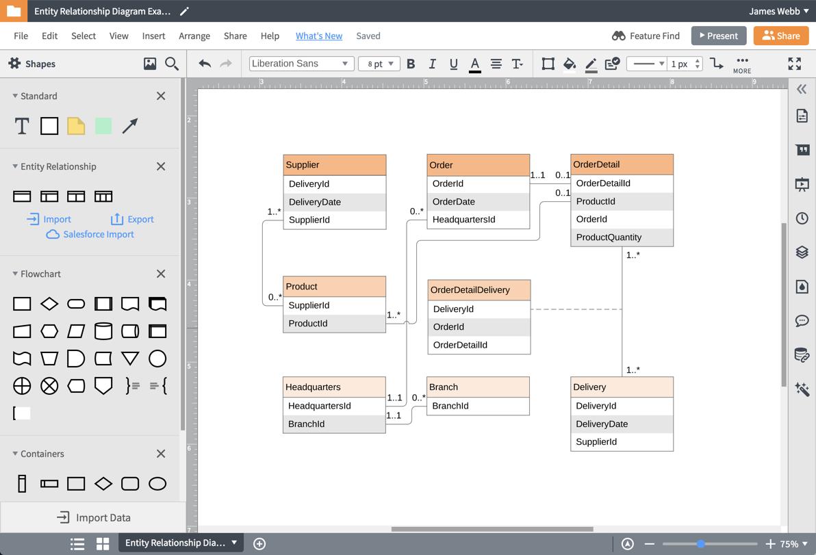 24 References Of Er Diagram Online Free Design