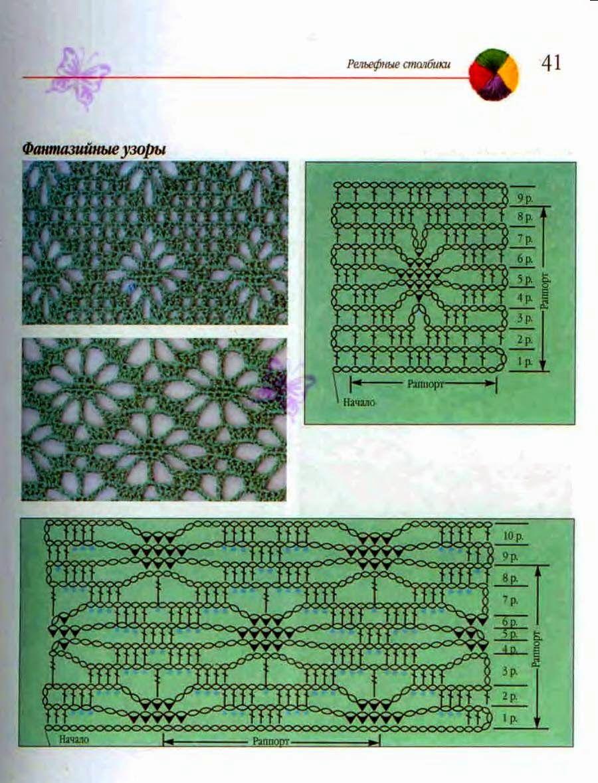 h kelmuster fundgrube magic ball 700 neue muster zu h keln puntos crochet pinterest. Black Bedroom Furniture Sets. Home Design Ideas