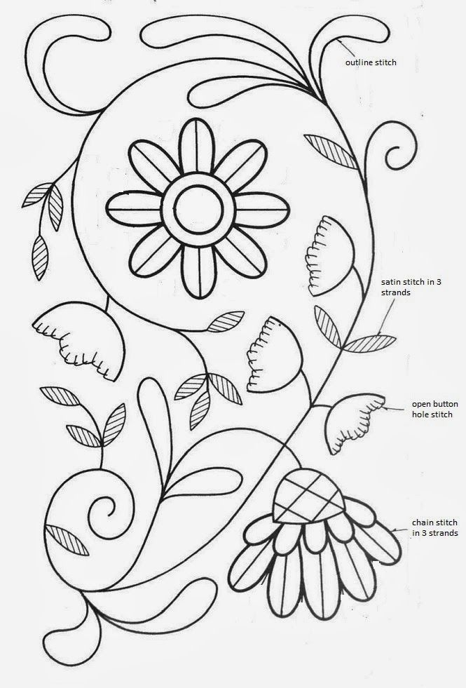 free embroidery pattern. Sewing site. jwt | curso bordado mexicano ...