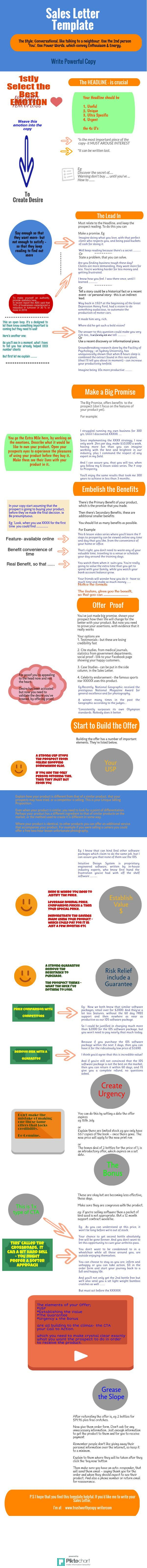 Sales Letter Template Piktochart Infographic Sales Page Sales