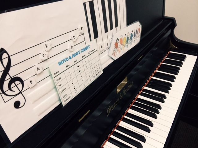 Piano lesson ideas games, activities and apps for