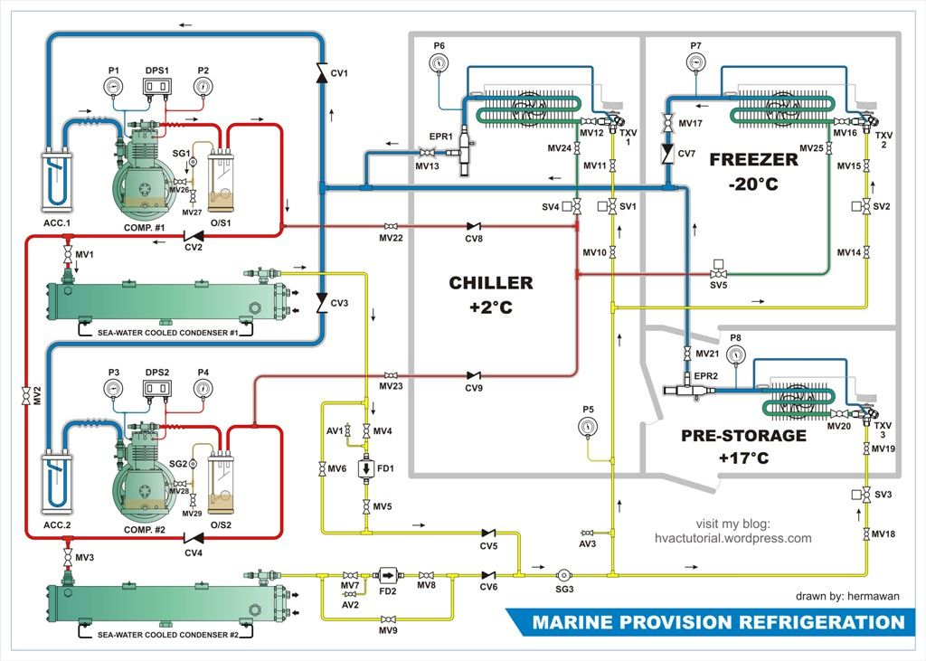 Pin by Richard on Refrigerator in 2021 | Refrigeration and air  conditioning, Hvac, Hvac system | Hvac Drawing Notes |  | Pinterest