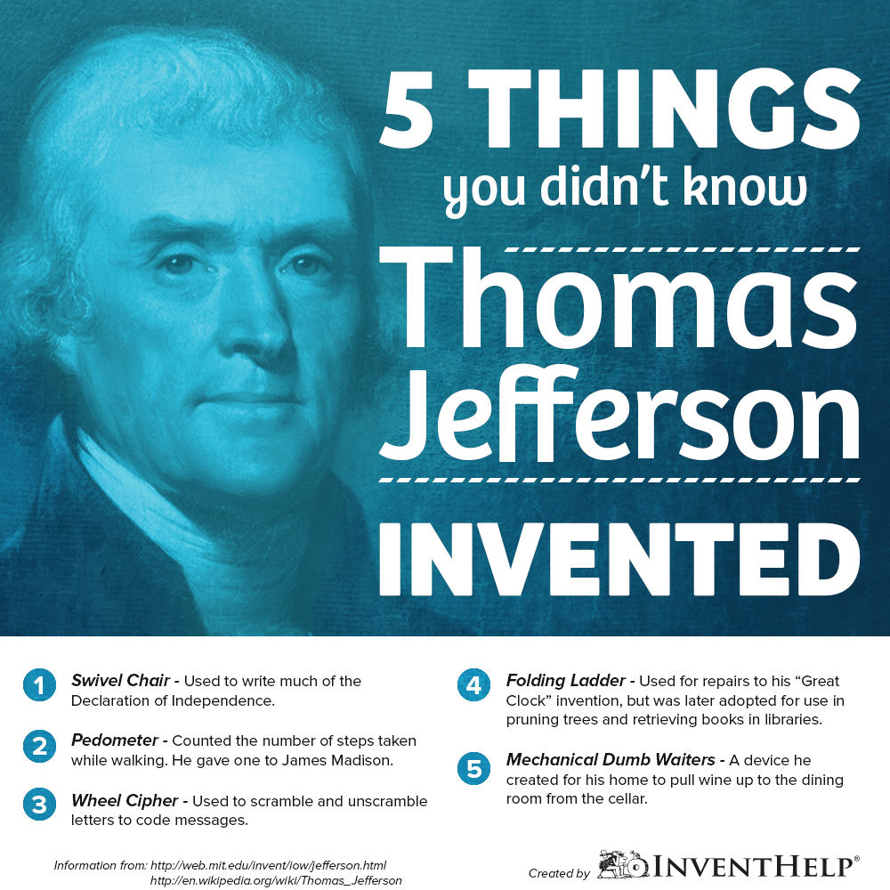 a discussion on the life of thomas jefferson as an inventor Unit 3 – a changing country ss1h1 the student will read about and describe the life of benjamin franklin (inventor/author/ statesman),thomas jefferson.