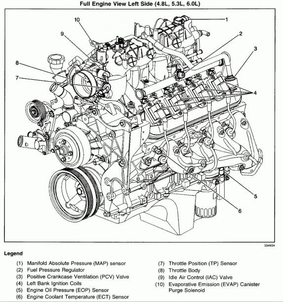 chevrolet 350 engine diagram - wiring diagram online grow-tradition -  grow-tradition.fabricosta.it  grow-tradition.fabricosta.it
