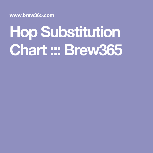 Hop Subsution Chart Brew365