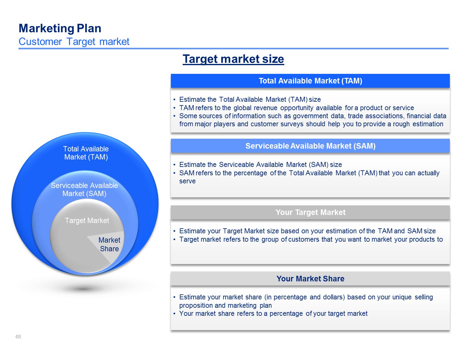 Marketing Strategy & Plan Template Business plan