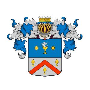 Escudo e Brasão de Armas da família Frontorio