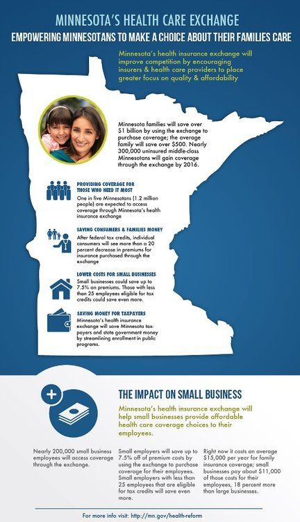 Check Out This Graphic To Learn What A Minnesota Health Insurance Exchange Means For Your Family Your Business And Our Minnesota Health Insurance Health Care