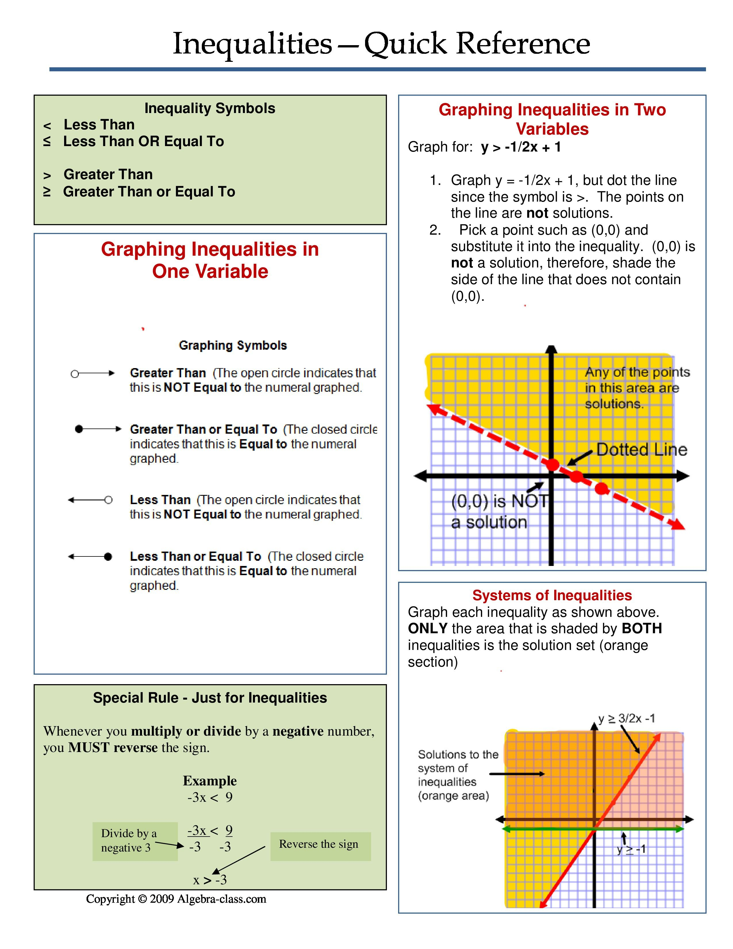 One page notes worksheet for inequalities unit graphing