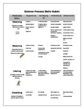 Worksheet Science Process Skills Worksheets science rubrics and process skills on pinterest rubric for elementary grades
