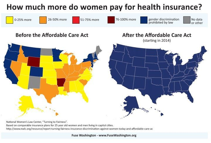 How much more do women pay for health insurance? A comparison of states on gender discrimination by health insurance carriers, before and after the Affordable Care Act. By fusewashington.org, based on data from the nwlc.org.
