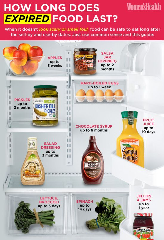 How Long Expired Food Really Lasts Infographics Pinterest Food