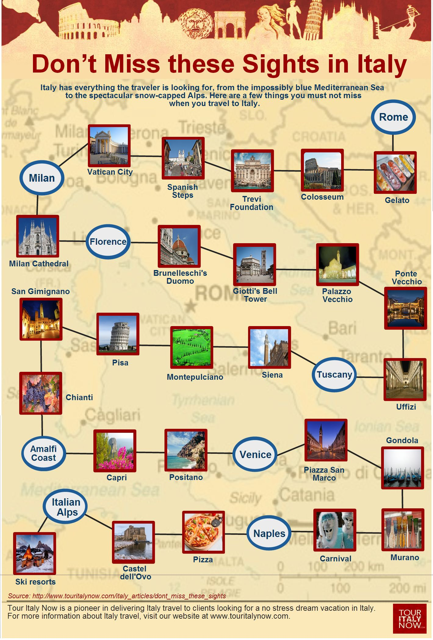 From major cities down to towns and villages, there are tons of attractions in Italy. Use this infographic as your guide when you travel to Italy. What are the top spots on your bucket list? #Italytravel #Italyvacation