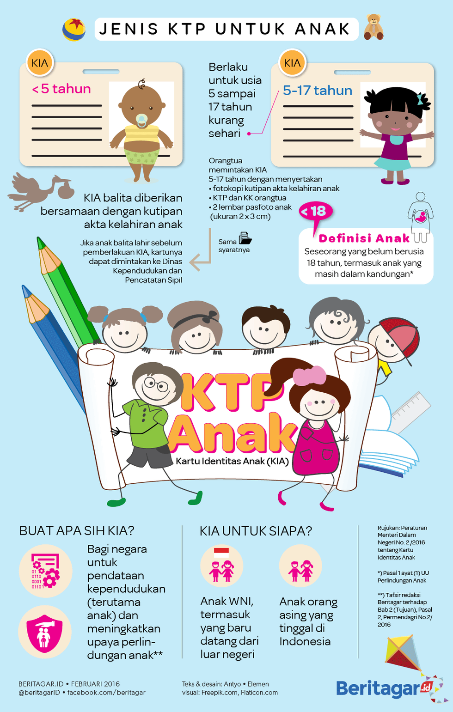 Pelayanan Keliling Untuk Ktp Anak Akta Kelahiran Pendidikan Anak Usia Dini Pendidikan