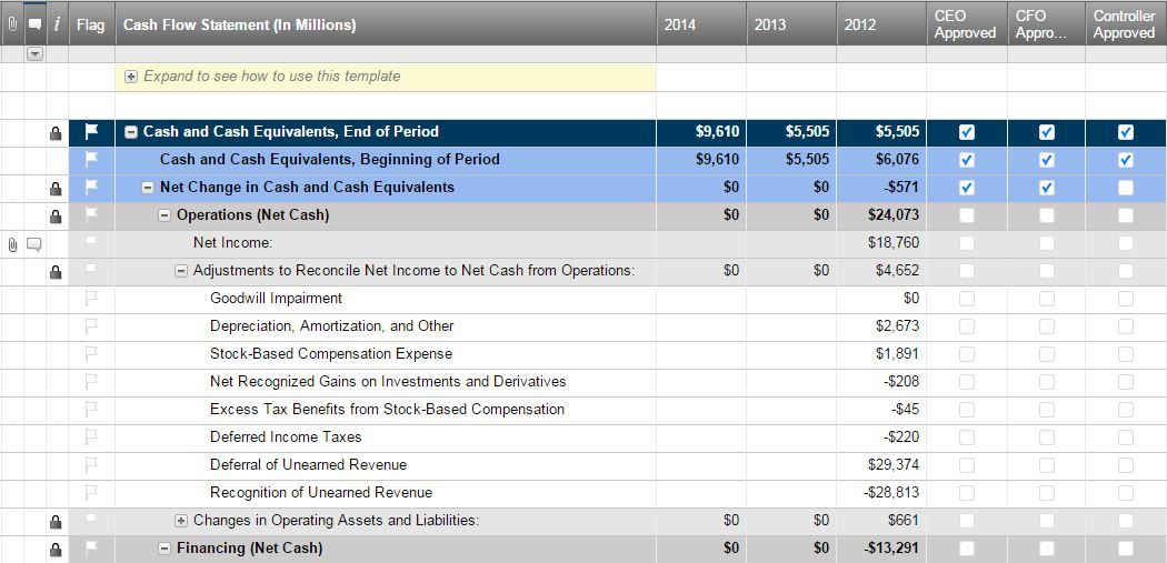 Top Excel Templates For Accounting With Images Cash Flow