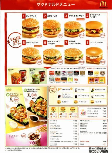 Mcdonalds Food Menu