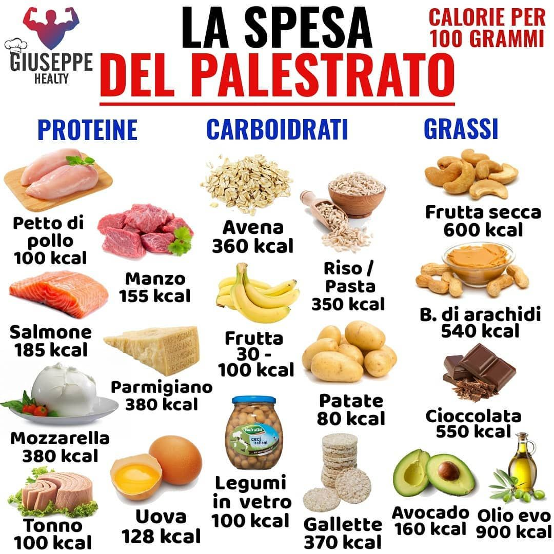cosa mangiare per dimagrire in palestra