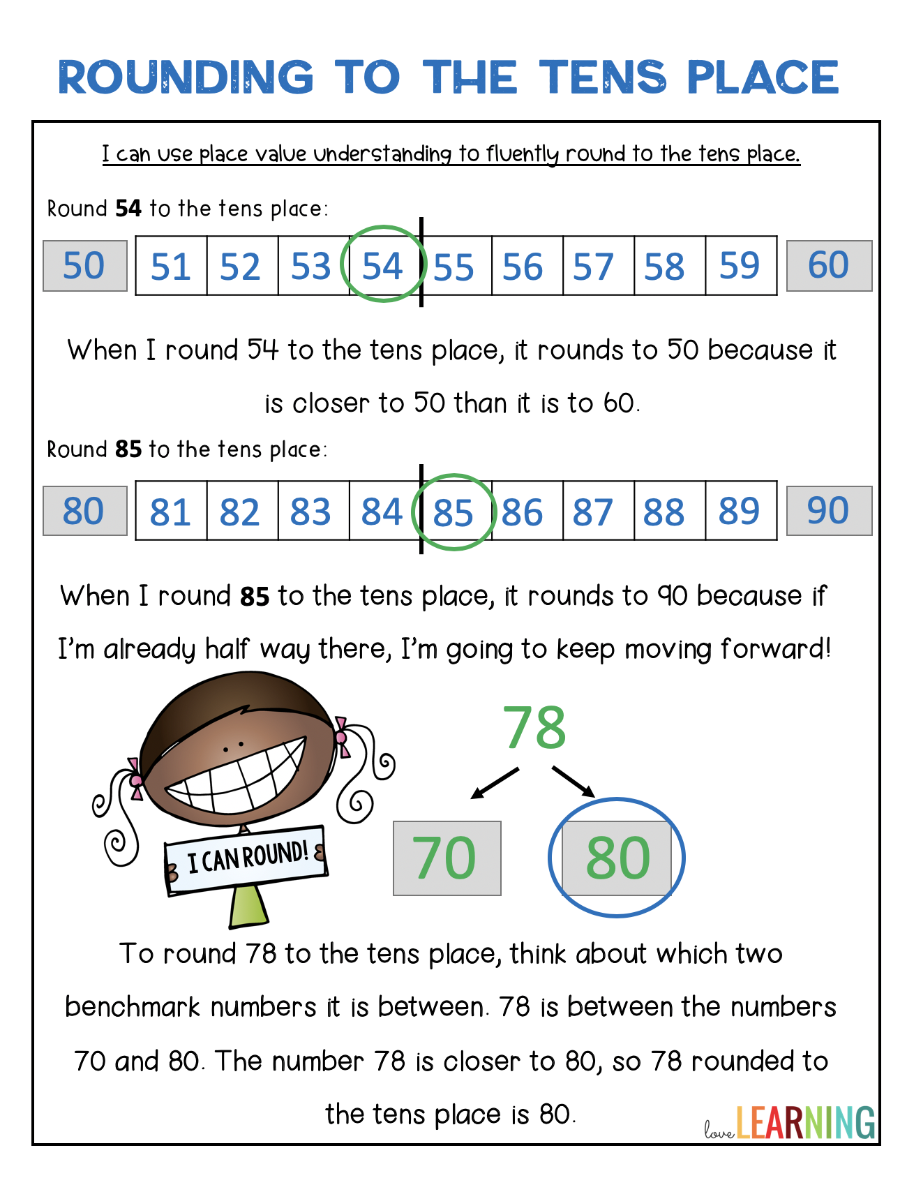 Rounding To The Tens Place Anchor Chart In