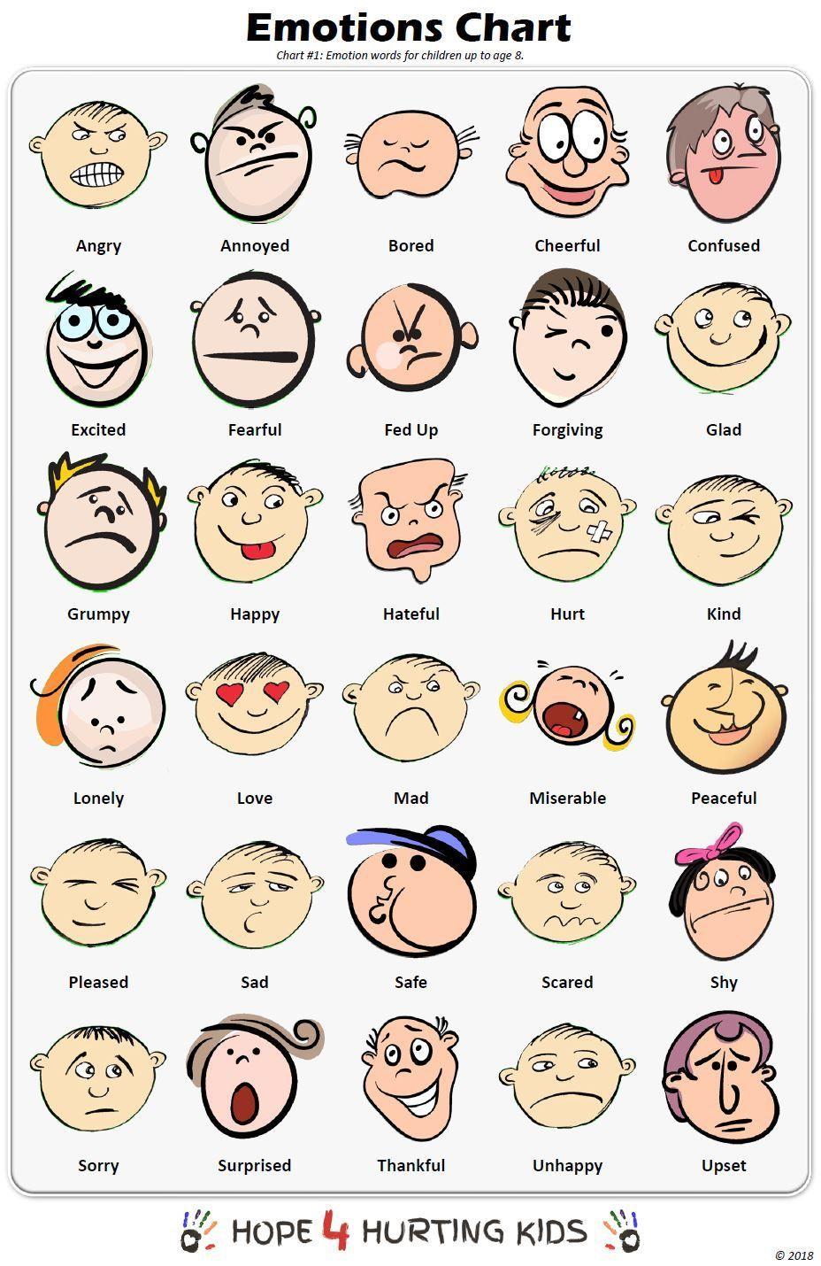 Emotions Chart   Emotion chart, Feelings chart, Teaching