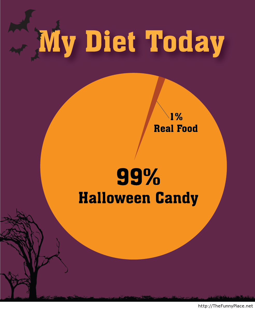Halloween Humor | Halloween candy, Halloween humor and Humor