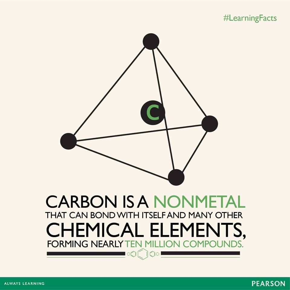 Did you know that carbon is a nonmetal that can bond with itself did you know that carbon is a nonmetal that can bond with itself and many other periodic tablefun factsyou gamestrikefo Images