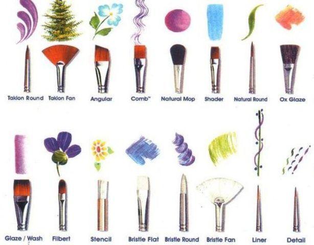Die oben genannten sind definitiv einige der wichtigsten Pinsel, die Sie ..., #definitiv #einige #genannten #pinsel #wichtigsten #watercolorart